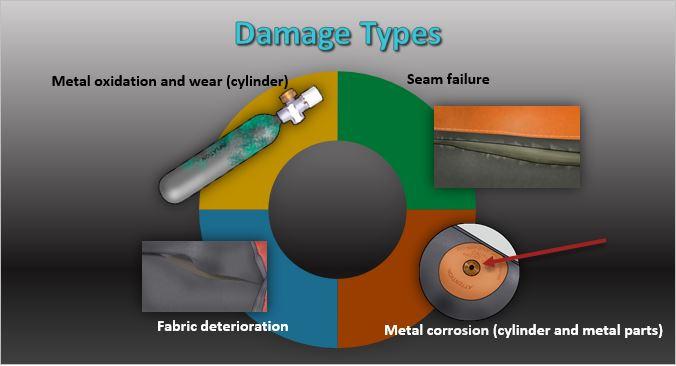 Raft_Damage_Types
